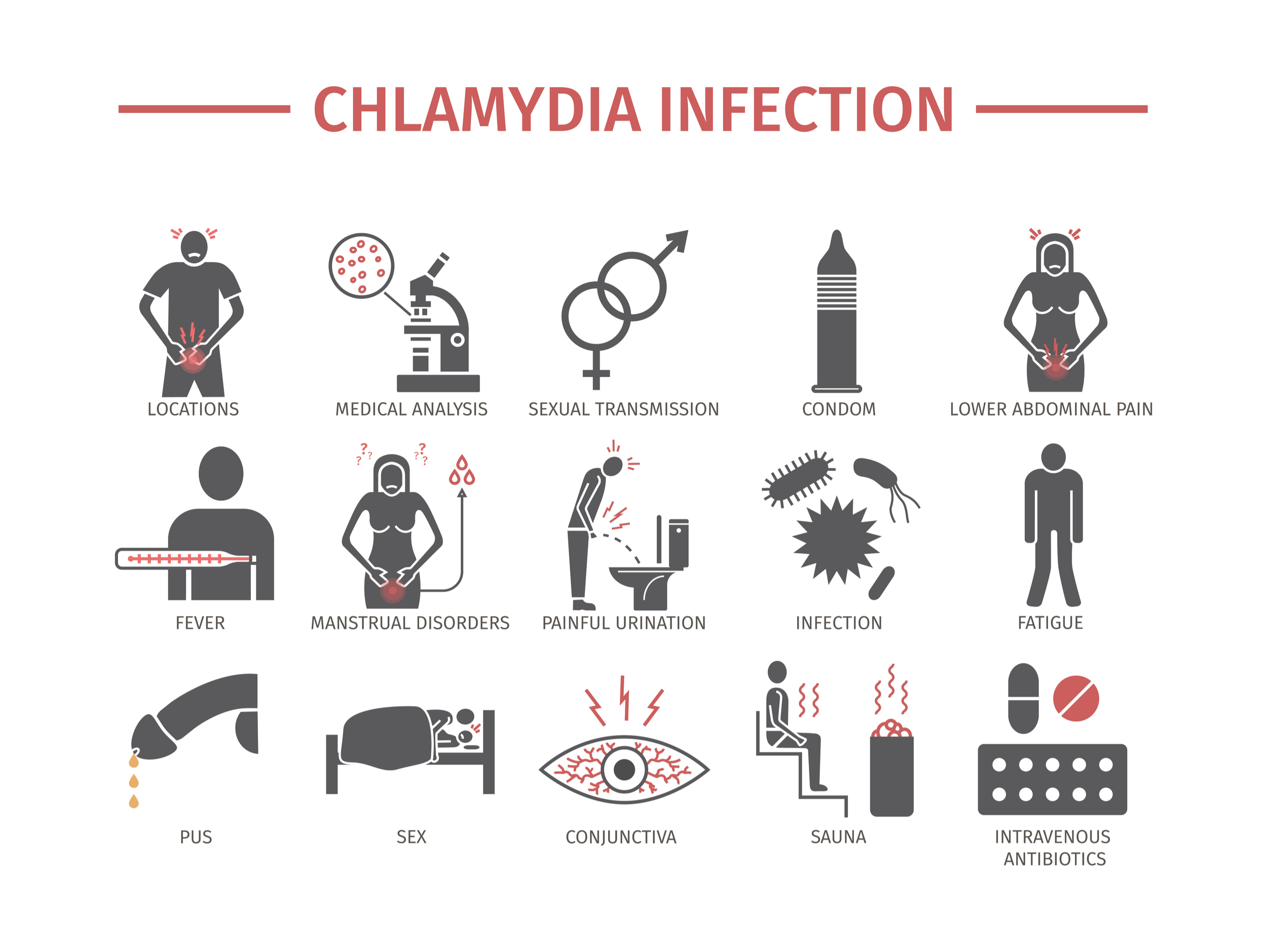 chlamydia images infectious diseases pictures sydney for presentations melbourne